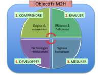 objectifs_m2h_medium